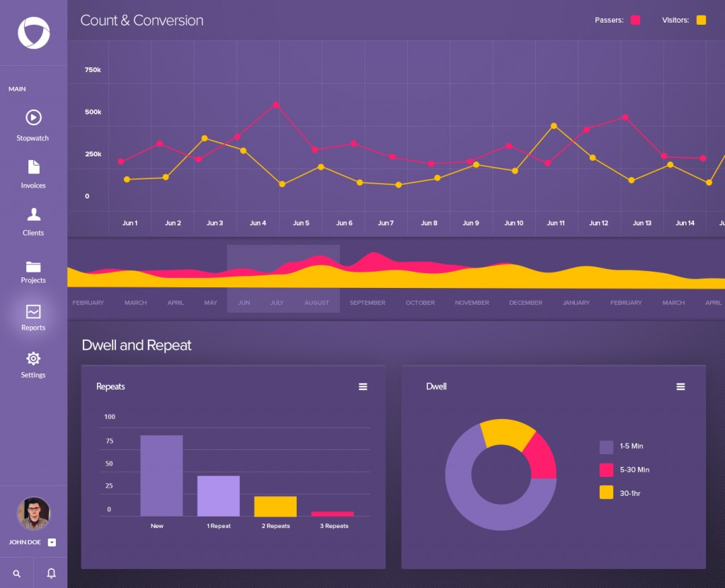 free-dashboard-design-psd-1024x831