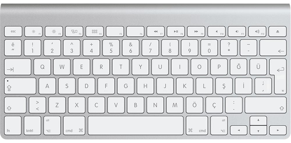 mac-klavye-kisayollari
