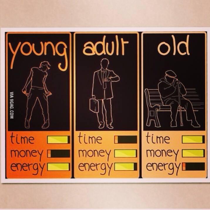 zaman-para-enerji