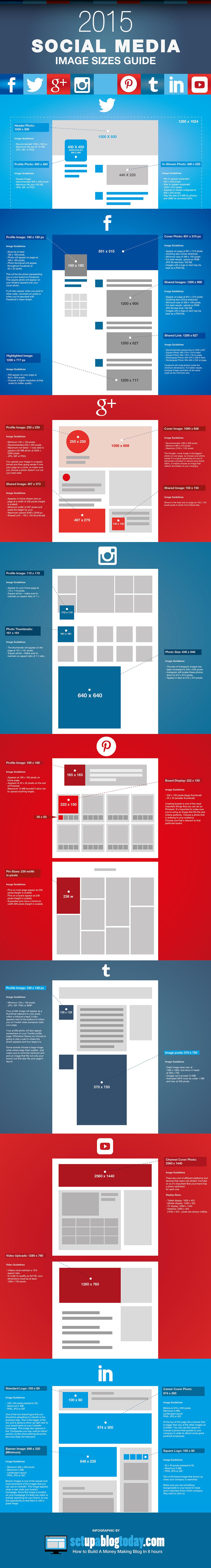 sosyal-medya-siteleri-imaj-fotograf-olculeri